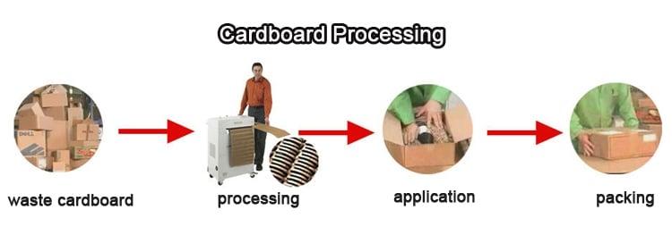 process of carton shredding