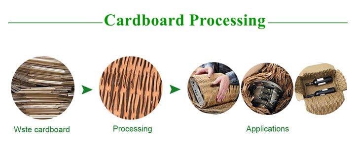 Cardboard-processing